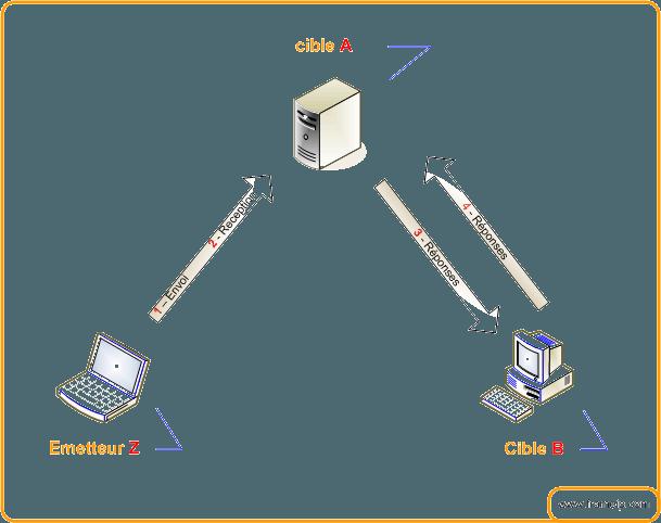schema-1