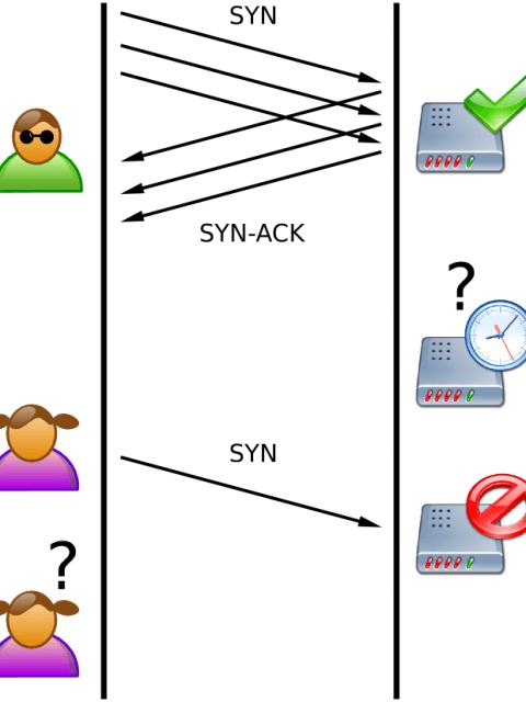 tcp_synflood