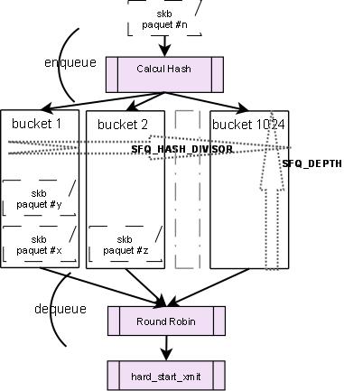 figure5-sfq