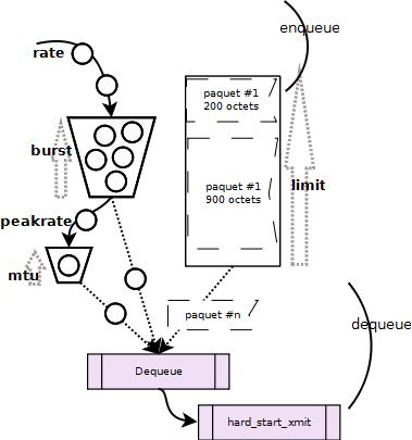 figure6-tbf